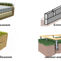 Types of foundations for SIP houses